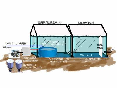 避難所でお風呂に入れるシンプルで安価な防災風呂 画像1