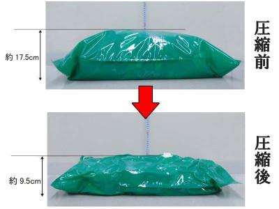 汚物コンパクト処理袋