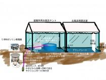 災害時にお風呂に入りたいですね!避難所 簡易組立式お風呂