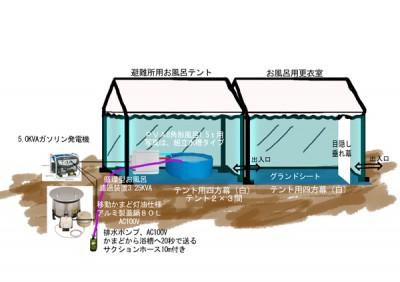 災害時にお風呂に入りたいですね!避難所 簡易組立式お風呂 画像1